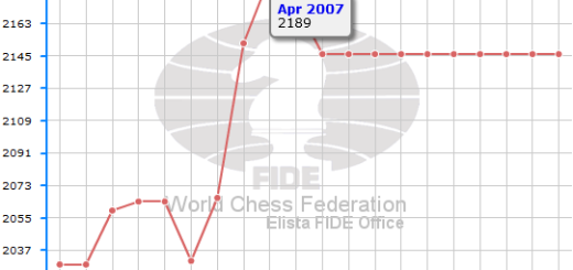 fide-rating